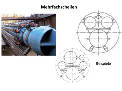 Stahlrollenringe Mehrfachschellen