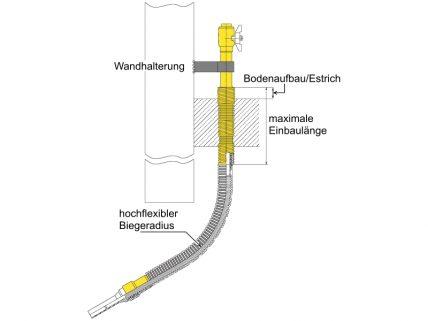 Schuck HSP-Flex Skizze Einbau